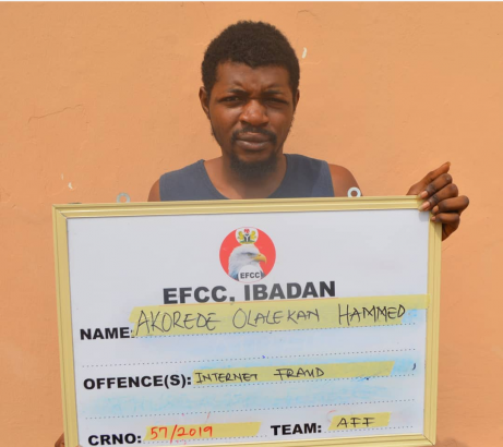 EFCC gets man 5 months jail term for impersonation